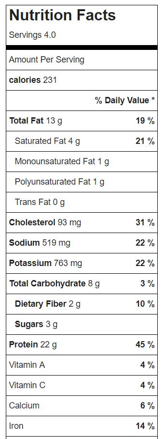Low Carb Schnitzel
